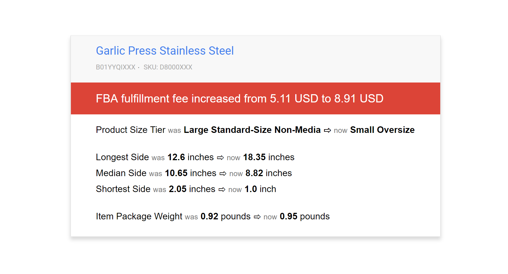 amazon overcharging fba fees automatically keep track of the